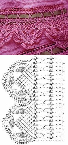 This is an interesting and nice stitch pattern: the Chevron Retro Stitch Wave Crochet pattern which I'm sure you guys would like to know how it is done. Crochet Edging Patterns, Crochet Lace Edging, Crochet Borders, Crochet Diagram, Crochet Chart, Thread Crochet, Crochet Trim, Filet Crochet, Irish Crochet