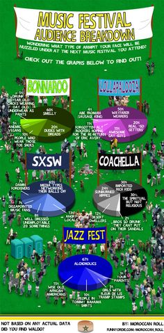 Music Festival Audience Breakdown from Funny or Die