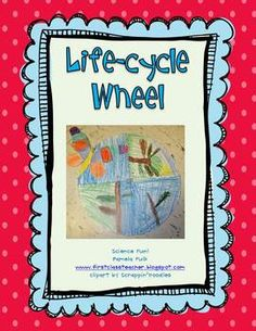 Life-cycle wheels - picture from my Bug Jar Unit $3.50