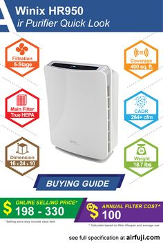 Winix HR950 air purifier review, price guide, filter replacement cost, CADR and complete specification. #winix #airpurifier #aircleaner #cleanair