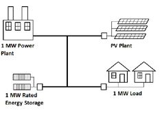 396739048401106131 on residential electrical wiring diagram example