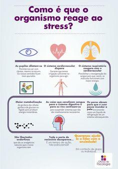 E como é que o seu corpo reage no stress e no pânico?