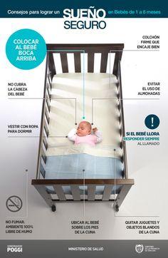 Esta tarde os traemos unos prácticos #consejos para que tu bebé duerma de forma…