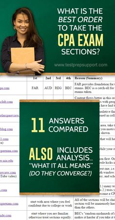 What is the best order to take the CPA Exam sections? Compare 11 expert answers.