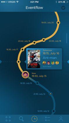 Eventflow App by Panchenko Dima