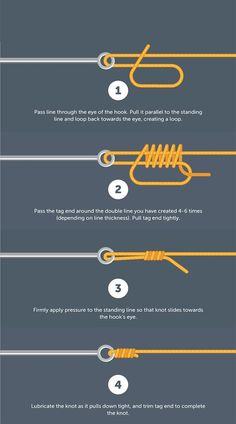 Discover the best 7 fishing knot click the link. Discover the best 7 fishing knot click the link. The post Discover the best 7 fishing knot click the link. appeared first on Armband ideen. Fishing Rigs, Best Fishing, Fishing Box, Fishing Gloves, Catfish Fishing, Fishing Vest, Fishing Videos, Crappie Fishing, Sport Fishing