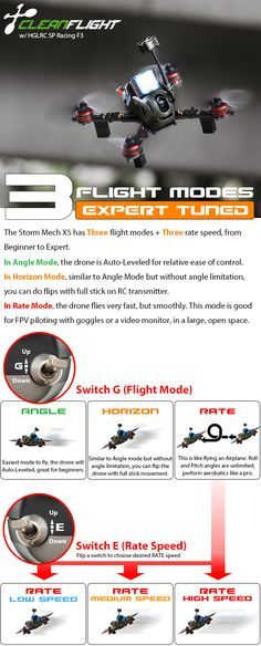 STORM Racing Drone (RTF / Mech X5 / CleanFlight) http://www.helipal.com/storm-racing-drone-rtf-mech-x5-cleanflight.html