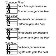 Music Theory Basics (Part 2) Kennedy Violins Blog