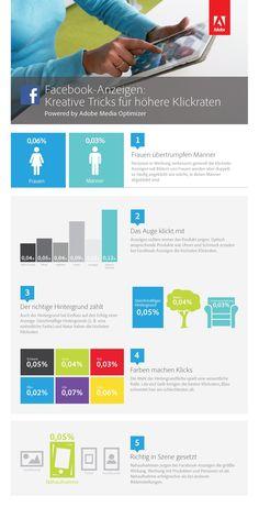 Infografik – Die perfekte Facebook Anzeige