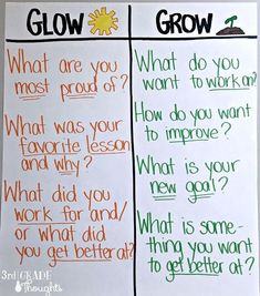 Glow and Grow Goal-Setting Grade Thoughts – Glow and Grow 3rd Grade Thoughts, Student Led Conferences, Responsive Classroom, School Classroom, Year 3 Classroom Ideas, 4th Grade Classroom Setup, Classroom Signs, Classroom Setting, Future Classroom
