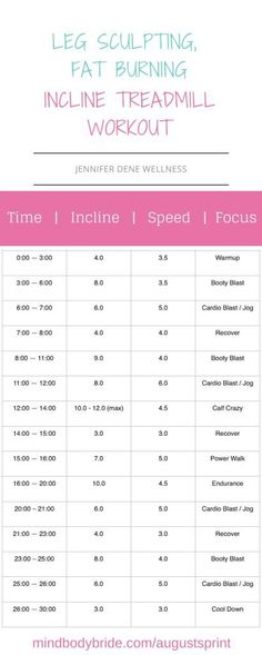 This low impact workout sculpts all of the muscles in your legs, whilst burning . - This low impact workout sculpts all of the muscles in your legs, whilst burning fat and building ca - Incline Treadmill, Treadmill Workouts, Fitness Workouts, Treadmill Desk, Running Workouts, Stairmaster Workout, Elliptical Workouts, Low Impact Workout, Fat To Fit