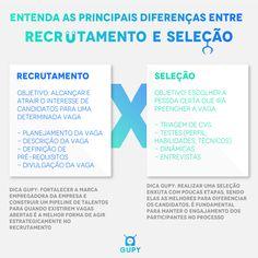 Os processos de recrutamento e seleção são fundamentais para que a empresa  atinja bons resultados. Porém 2789943d19ffd