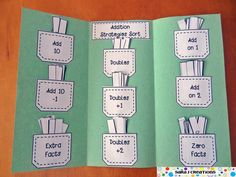 Designed for interactive notebooks and lapbooks, this activity includes cut and paste pockets and addition facts (up to 10+10) to sort and learn by strategy. CCSS aligned for 1st and 2nd grade. Help your students learn their math facts in a more hands on way! 50% off for the first 72 hours.