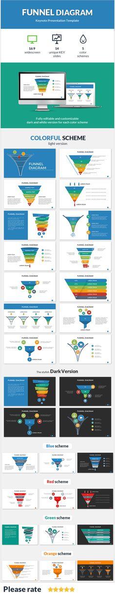 Funnel Diagram Keynote Presentation Template