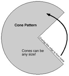 Printable paper cone template i needed this about a month for Sheet metal cone template