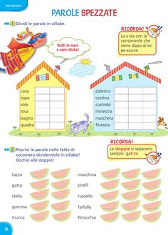 Fett, Preschool, Author, Teaching, Kids, Learning, Alphabet, Learning Italian, Speech Language Therapy