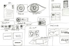 Identity - first sketches