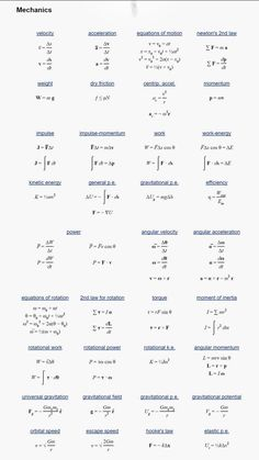 Mathematical formulas for Mechanical movement and operations. Physics Help, Physics Lessons, Physics Concepts, Physics Formulas, Physics Notes, Math Notes, Physics And Mathematics, Quantum Physics, Physics Experiments