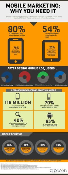 #MobileMarketing: Why You Need It  http://ift.tt/1b4YgHQ