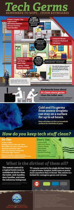 Clorox Wipes + electronics= -germs