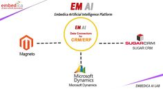 Analyze customer & marketing data of your e-commerce business by importing data into EM AI Platform. Identify your sales trends with our platform now. Microsoft, E Commerce Business, Deep Learning, Marketing Data, Data Analytics, Data Science, Big Data, Data Visualization, Machine Learning