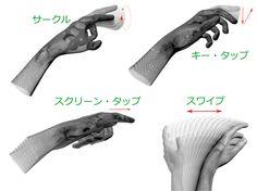 4種類のジェスチャー(Leap Motion SDKのAPIドキュメントから引用)