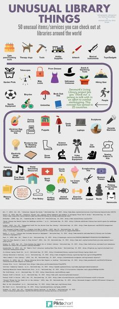 50 Things You Can Borrow from Libraries Besides Books - We have some of these items available at SJCPL