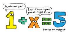 Algebraic Identity Issues - Beatrice the Biologist