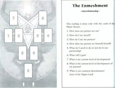 This reading is only done with the Major Arcana and is about spiritual interrelationships between two souls.