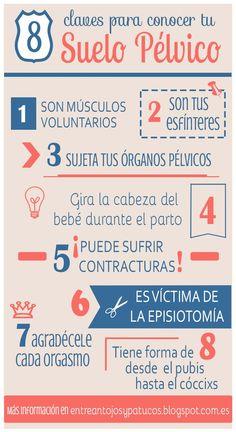 8 Claves para conocer tu Suelo Pélvico
