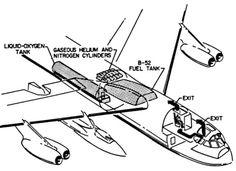 Pin od Ignacy Składowski na Boeing B-52 Stratofortress