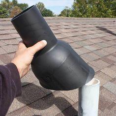 Stop Roof Leaks