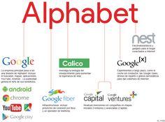 Alphabet:  La nueva estructura de Google | Tecnología | EL PAÍS