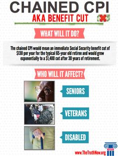 """""""The Chained CPI is a benefit cut to Social Security and should not be a part of any grand bargain deal. Seniors, veterans, and the disabled cannot afford cuts to their benefits! Tell Congress 'HANDS OFF! NO CUTS! Economic Justice, 65 Years Old, Thing 1, Social Security, Disability, Infographics, Retirement, Benefit, Action"""