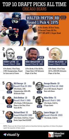 Jerseys NFL Cheap - 1000+ ideas about Chicago Bears Draft on Pinterest | Chicago Bears ...