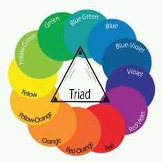 16 Best Color Triad Images Colour Schemes Color Combos Color Schemes