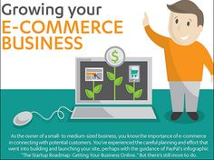 Now it's time for the next step. That means improving your website to build your brand and tap into a potential consumer base —all while ensuring it runs smoothly. E Commerce Business, Online Business, Online Programs, Build Your Brand, Helping Others, Ecommerce, Improve Yourself, Infographic, Product Launch