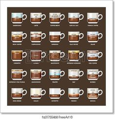 chicago cubs food - Free art print of Infographic with coffee types Recipes, proportions Coffee menu Vector illustration Coffee Menu, Coffee Type, Great Coffee, Funny Coffee Mugs, Coffee Drinks, Coffee Tables, Coffee Poster, Espresso Shot, Espresso Coffee