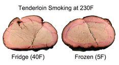 frozen smoked tenderloin INFO