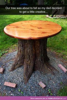 Very impressive table