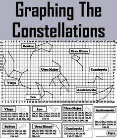 Graphing the Constellations: Coordinate Graphing and Ordered pairs. The constellations are precisely positioned so that their positions match that of their actual positions in the sky! This can even be used as a star map! 8th Grade Science, 8th Grade Math, Science Curriculum, Science Resources, Middle School Science, Science Classroom, Science Lessons, Teaching Science, Teaching Resources