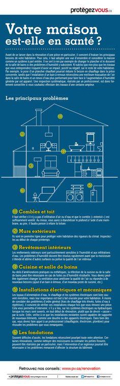 En image: votre maison est-elle en santé? | Protégez-Vous.ca