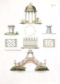 Dutch-1802 Chinoiserie garden designs