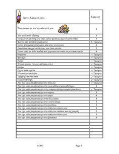 Πρόγραμμα συμπεριφοράς-Είμαι φρόνιμος/η και κερδίζω – The Children's Lab Periodic Table, Education, Kids, Young Children, Periodic Table Chart, Boys, Periotic Table, Children, Onderwijs