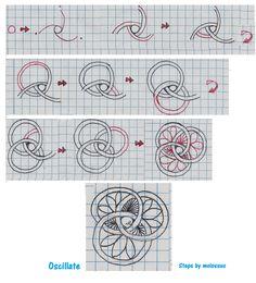 #Oscillate #zentangle #SandraStrait