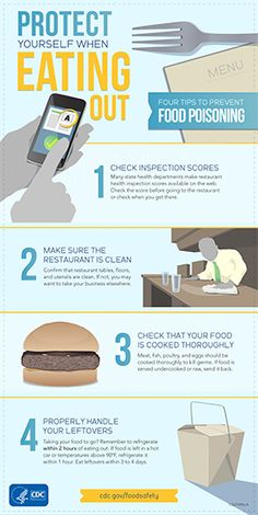 Get information from CDC on preventing food poisoning, food poisoning symptoms, foodborne disease outbreaks, and recalled food. Food Safety Training, Food Safety Tips, Restaurant Cleaning, California Food, Food Handling, Usda Food, Night Food, Food Poisoning, Food Photography Tips