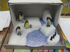 Mrs. Zuniga's 2nd Grade Class Page: Habitat Diorama Project