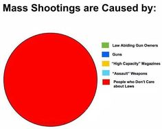 😁 Mass Shootings Arent Funny #funny #pictures #humor #lol #hilarious