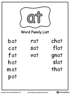 AT Word Family List: List of short common words ending with –AT to help your child identify the sound and patterns as they begin learning to read and write. The Words, 3 Letter Words, Letter Sounds, Phonics Reading, Teaching Phonics, Kindergarten Reading, Jolly Phonics, Reading Comprehension, Teaching Child To Read