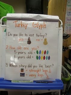 We can amp this up a bit for 2nd grade. I love glyphs! Mrs Jump's class: Thanksgiving Fun!